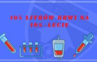 Pomóż nam zebrać 105 litrów krwi